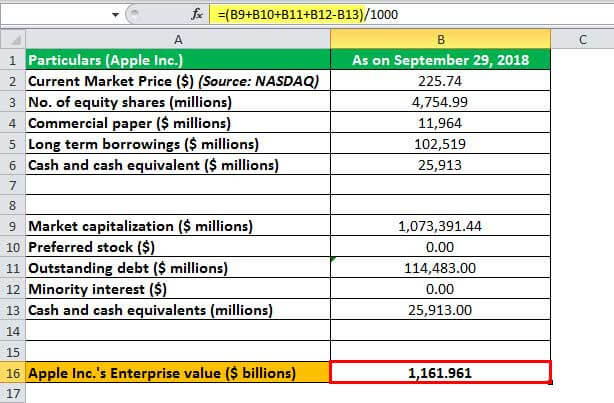 Enterprise Value Excel Example1.2