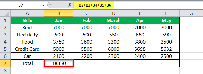Equation in Excel Example 1-2