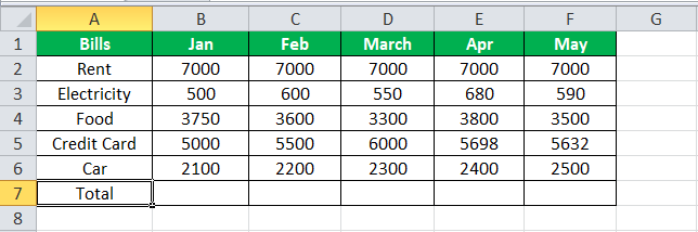 Equation in Excel Example 1