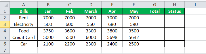 Equation in Excel Example 2