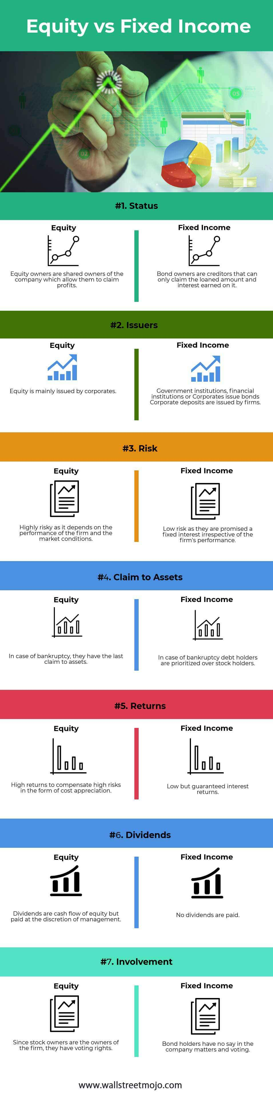 Equity-vs-Fixed-Income