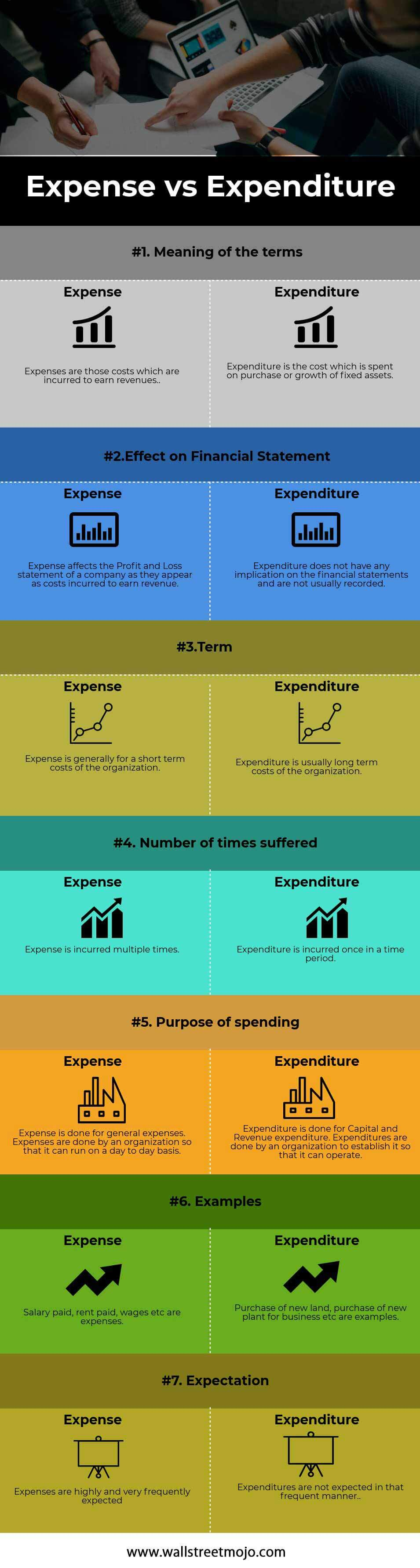 Expense-vs-Expenditure-info