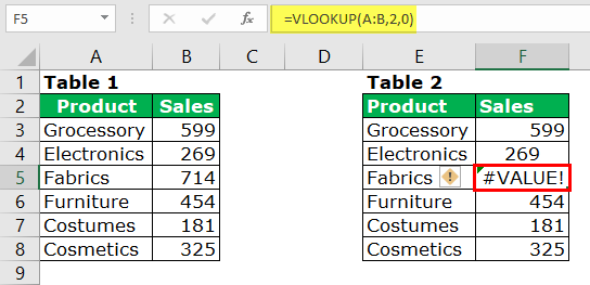 Fixing Value Error using VLOOKUP