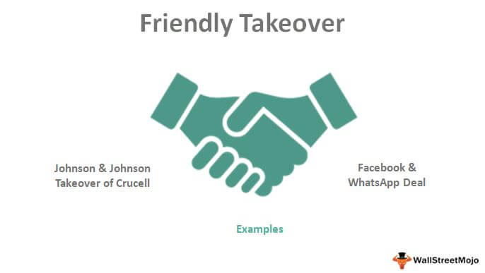 Friendly-Takeover
