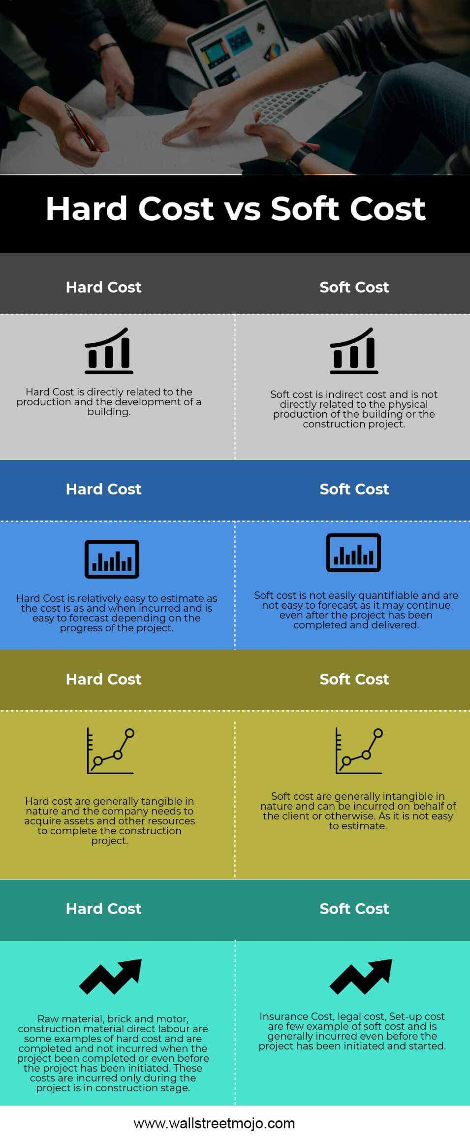 Hard-Cost-vs-Soft-Cost-info