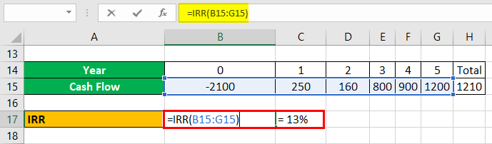 Incremental IRR Example 1-2