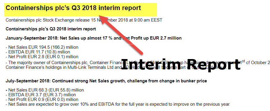 Interim Report (Meaning, Examples) | What is Interim Financial