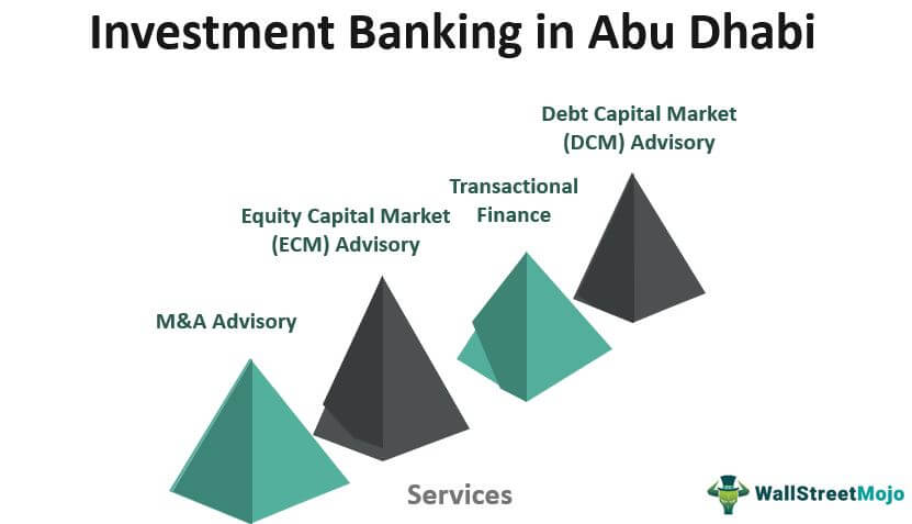 Investment Banking in Abu Dhabi