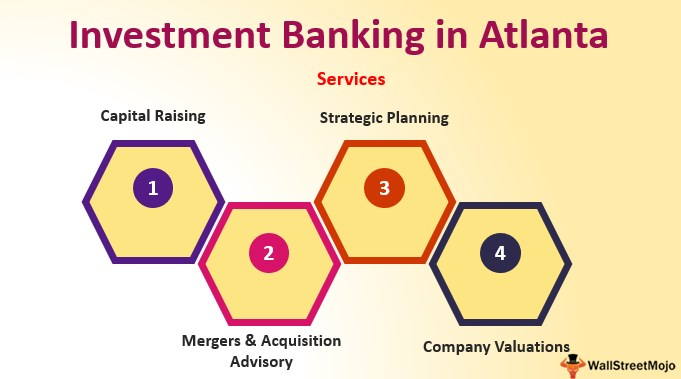 Investment Banking in Atlanta