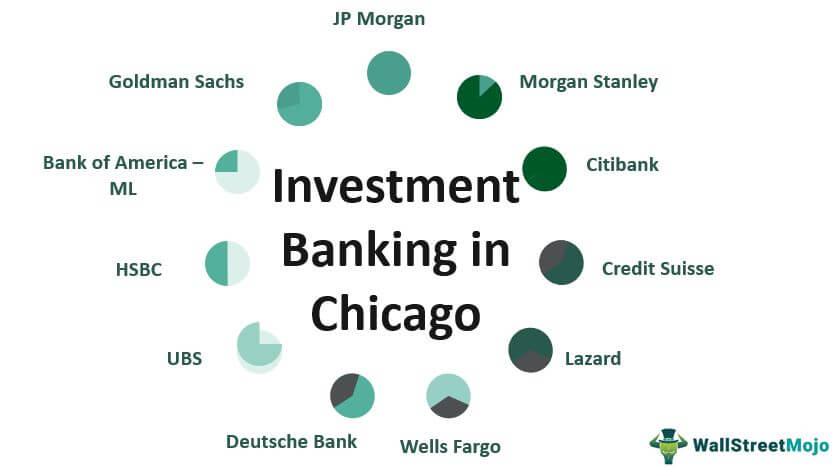 Investment Banking in Chicago