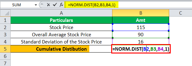 NORMDIST Function in Excel Example 1-1