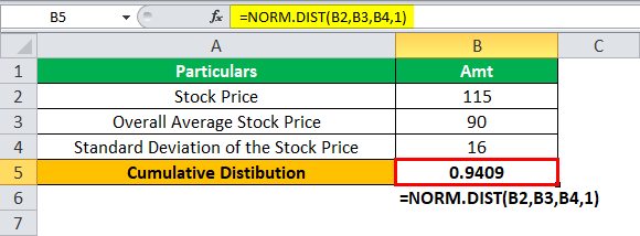 NORMDIST Function in Excel Example 1-2