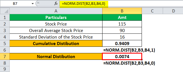 NORMDIST Function in Excel Example 1-3