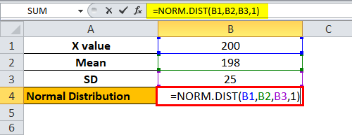 NORMDIST Function in Excel Example 2-1