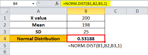 NORMDIST Function in Excel Example 2-2