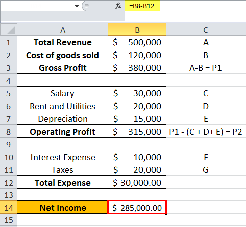 Net income Excel 1.3