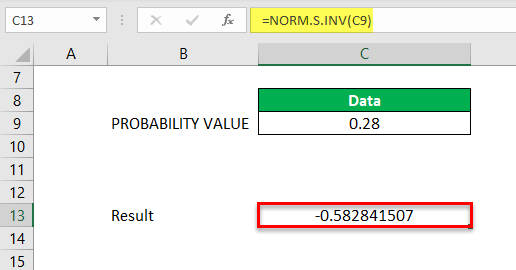 Norm.S.INV Example 1-6