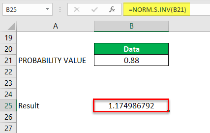 Norm.S.INV Example 2-3