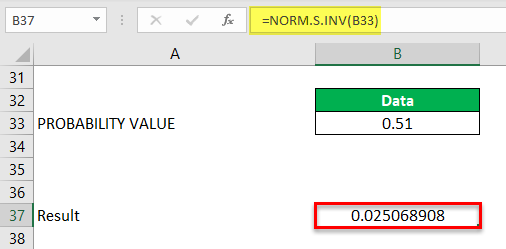 Norm.S.INV Example 3-4