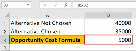 OC in excel