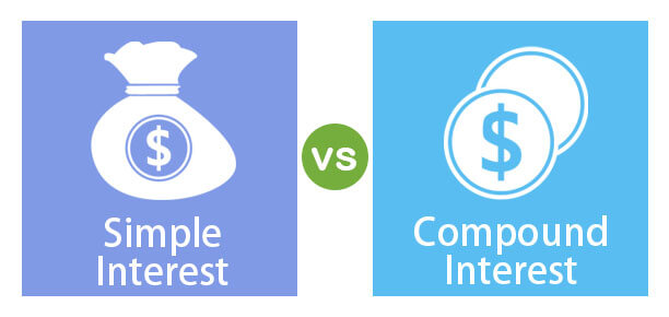 Simple-Interest-vs-Compound-Interest
