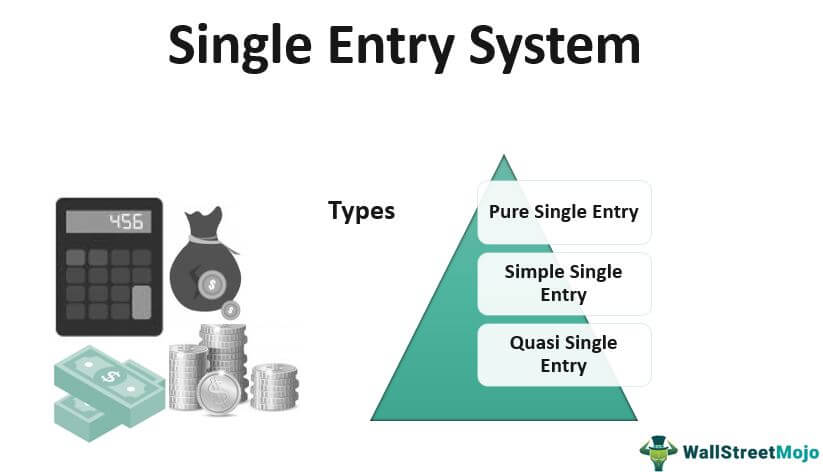 Single Entry System in Accounting