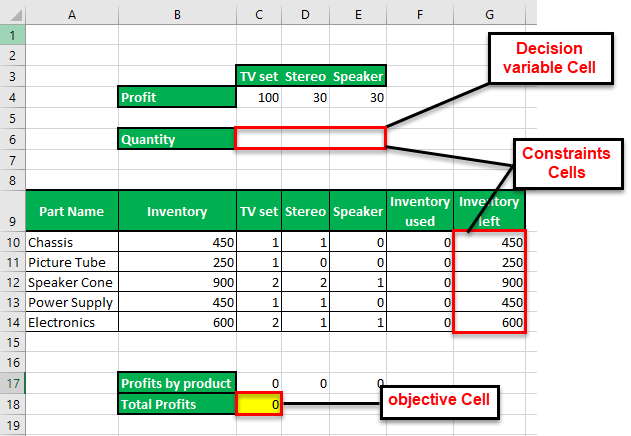 Solver in Excel - step15