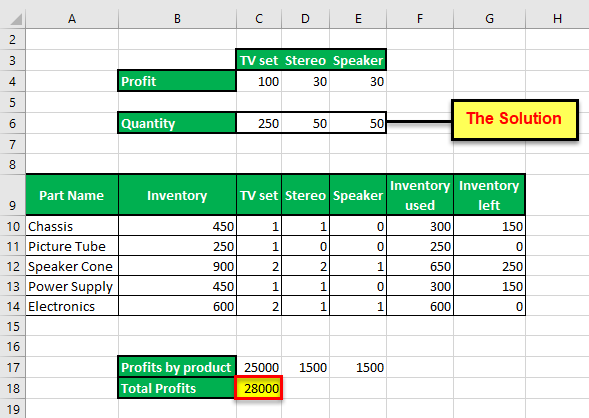 Solver in Excel - step19