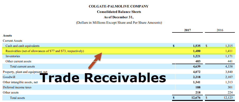 trade receivables  definition  examples