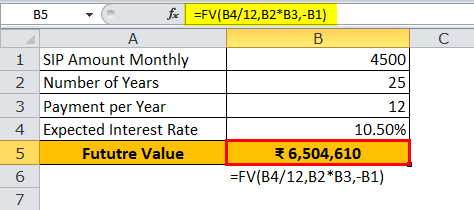 Two Variable Data Table Example 2-1