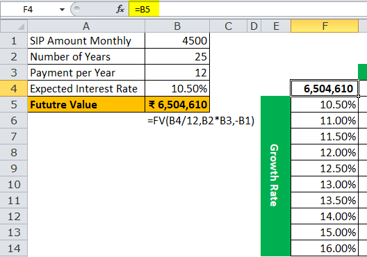 Two Variable Data Table Example 2-3