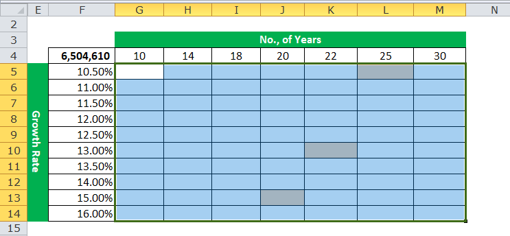 Two Variable Data Table Example 2-4