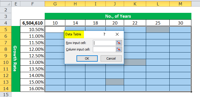 Two Variable Data Table Example 2-6