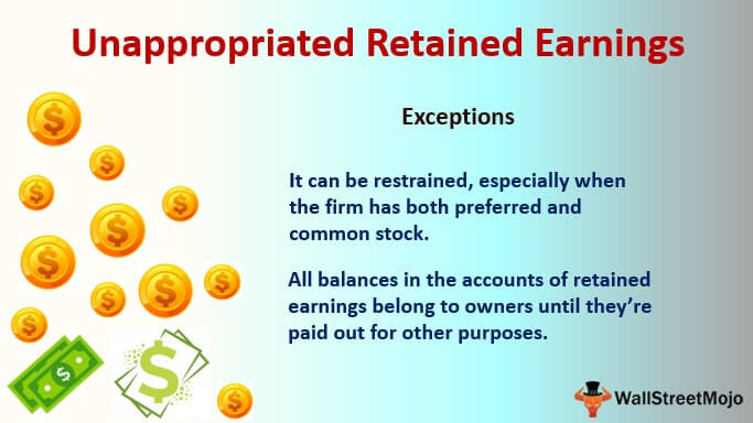 Unappropriated Retained Earnings