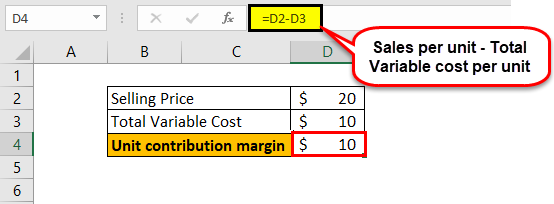 Unit Contribution Margin Example 1