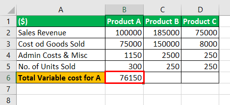 Unit Contribution Margin Example 3-1