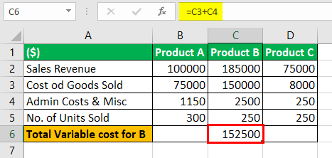 Unit Contribution Margin Example 3-6