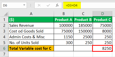 Unit Contribution Margin Example 3-7
