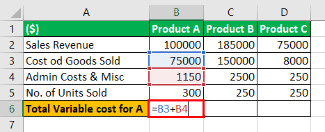 Unit Contribution Margin Example 3