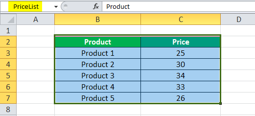 How to create Dynamic Tables in Excel (Using TABLE & OFFSET function)