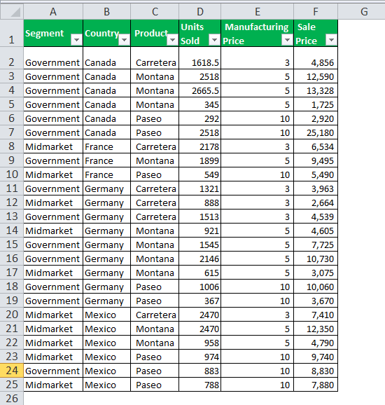 Using SUM With COUNTIF function 1
