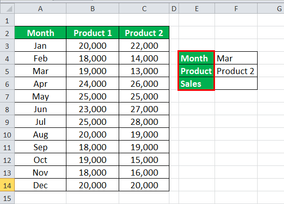 VLOOKUP with multiple criteria Example 2-2