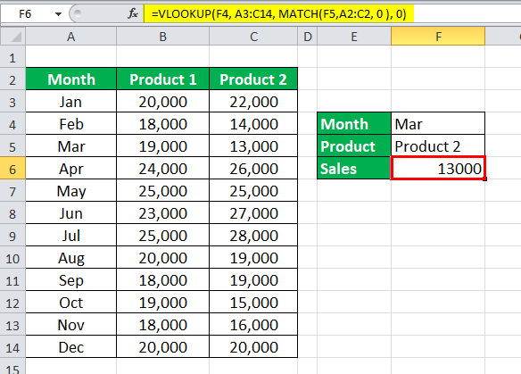 VLOOKUP with multiple criteria Example 2-4