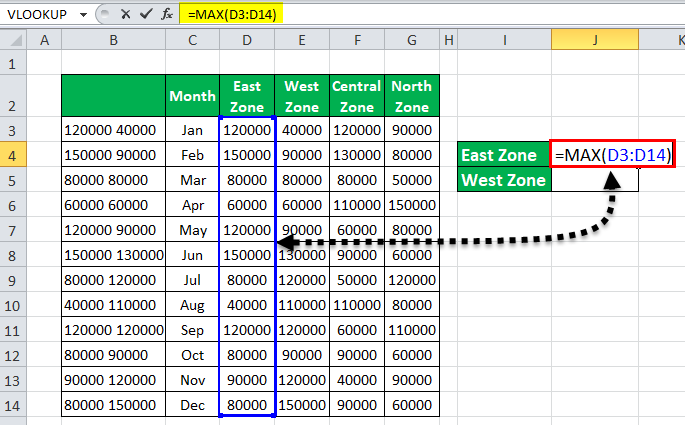 VLOOKUP with multiple criteria Example 3-3
