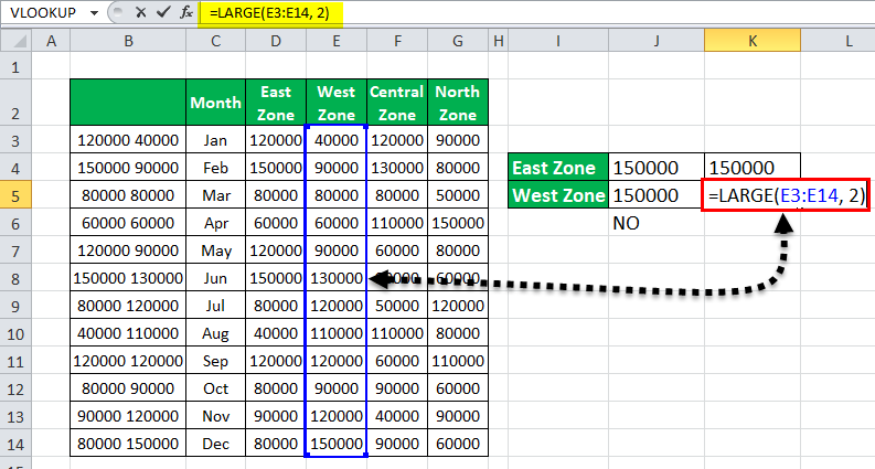 VLOOKUP with multiple criteria Example 3-6