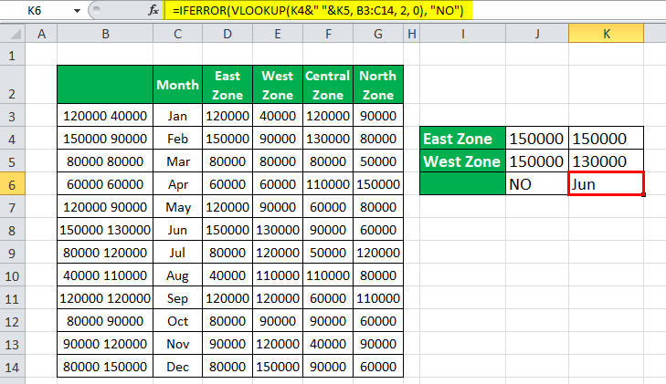 VLOOKUP with multiple criteria Example 3-8