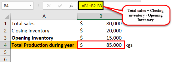 Variable cost income statement example1-10