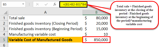 Variable cost income statement example1-2