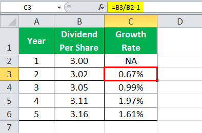 cost of equity formula excel1.3