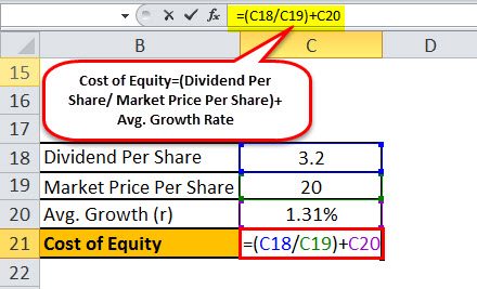 cost of equity formula excel1.4